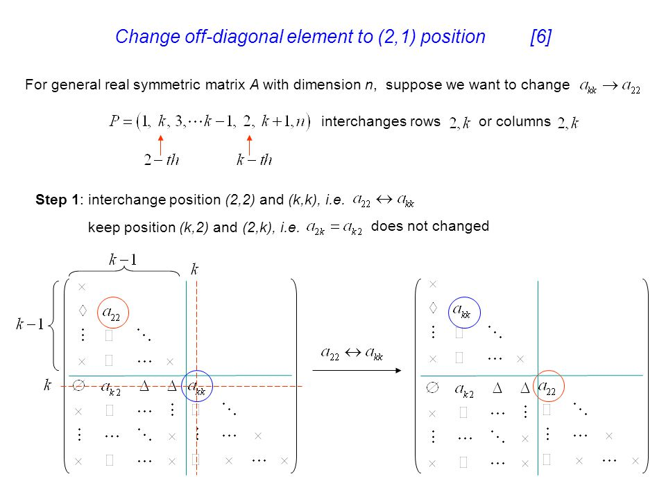 Change off-diagonal element to (2,1) position [6]